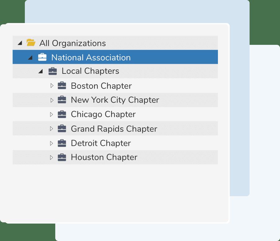 organized association